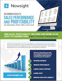 BI Sales Dashboard Sales Leaderboard Sales Insights Business Intelligence