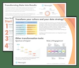 Business Transformation Tip Sheet